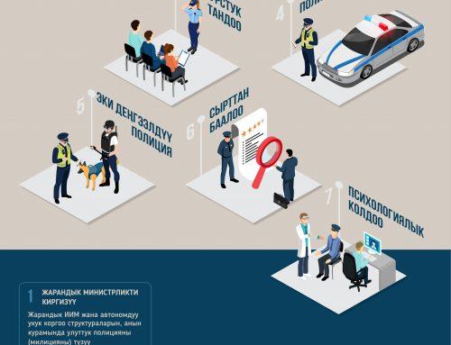 Гражданский союз представил 7 шагов для реформы правоохранительных органов